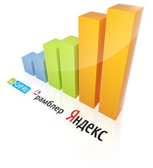 Продвижение хостинг а также дизайн сайтов нижний новгород продвижение сайтов в санкт петербурге